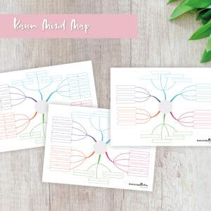 Mindmap und Brainstorming Vorlagen – Baum Mind Map