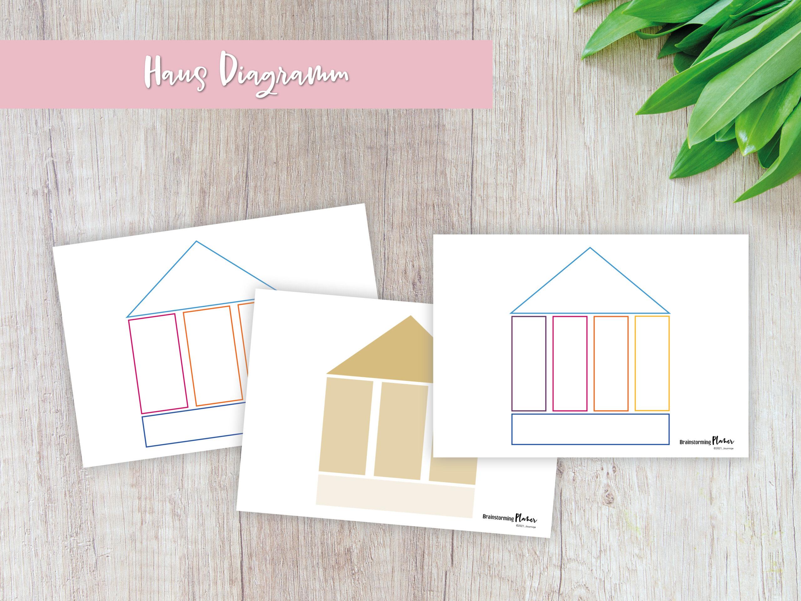 Mindmap und Brainstorming Vorlagen – Haus Diagramm