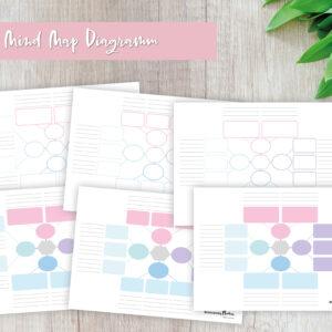Mindmap und Brainstorming Vorlagen – Mindmap Diagramm